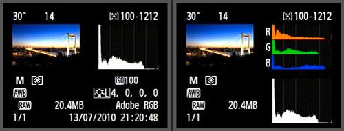 histogram on camera